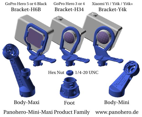 Panohero-Mini-Maxi Product Family